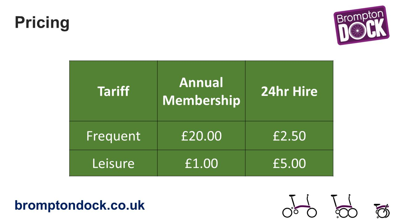 Pricing Tariff Annual Membership 24hr Hire Frequent£20.00£2.50 Leisure£1.00£5.00 bromptondock.co.uk