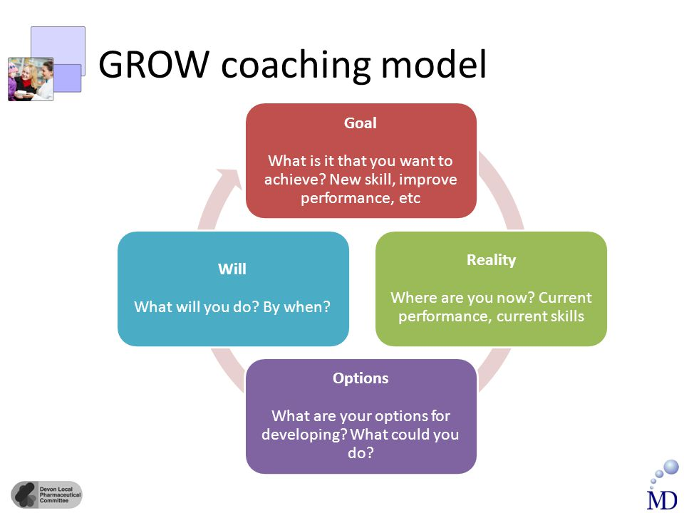 GROW coaching model Goal What is it that you want to achieve.