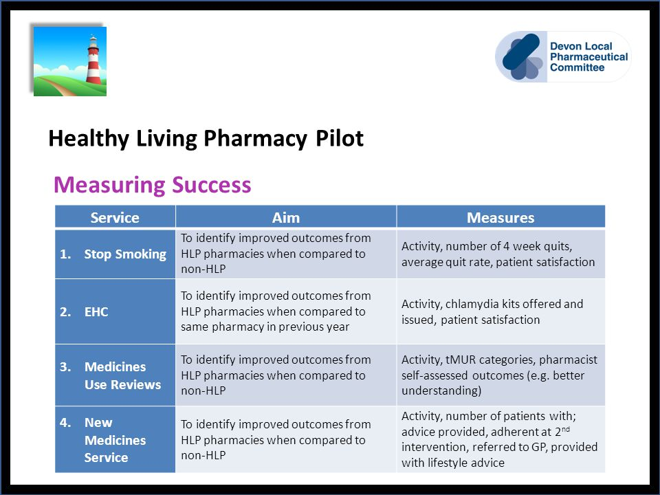Think different. Do different. Be different. Healthy Living Pharmacy Pilot Measuring Success ServiceAimMeasures 1.Stop Smoking To identify improved ou