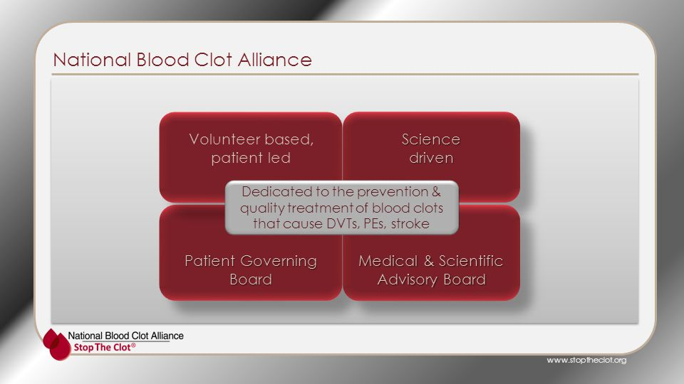 www.stoptheclot.org National Blood Clot Alliance Patient Governing Board Board Volunteer based, patient led Volunteer based, patient ledSciencedrivenSciencedriven Medical & Scientific Advisory Board Medical & Scientific Advisory Board Dedicated to the prevention & quality treatment of blood clots that cause DVTs, PEs, stroke