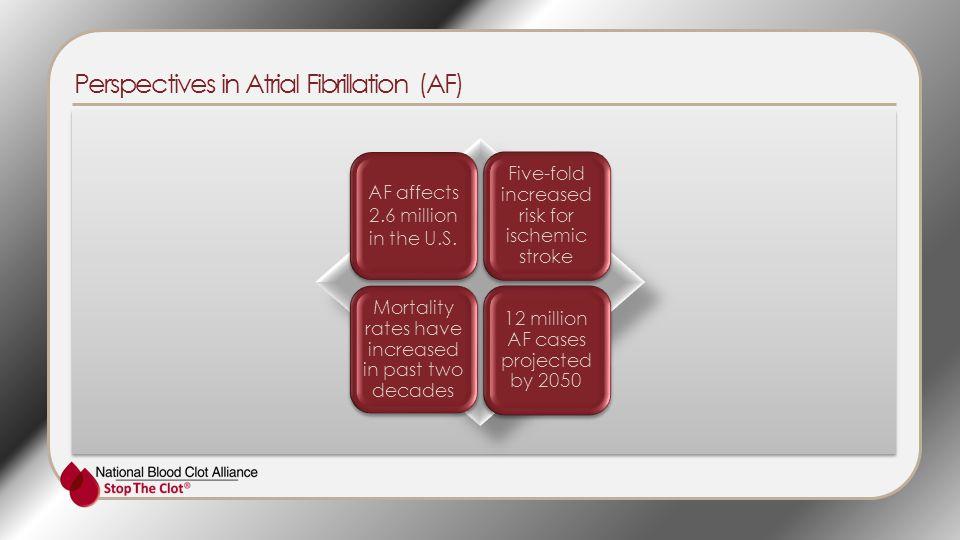 Perspectives in Atrial Fibrillation (AF) AF affects 2.6 million in the U.S.