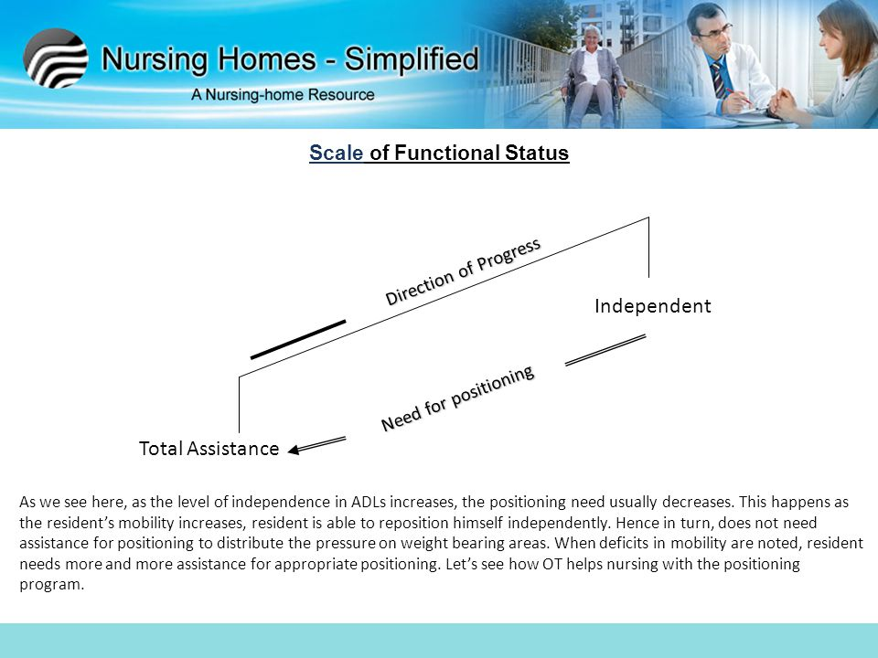 Scale of Functional Status As we see here, as the level of independence in ADLs increases, the positioning need usually decreases. This happens as the