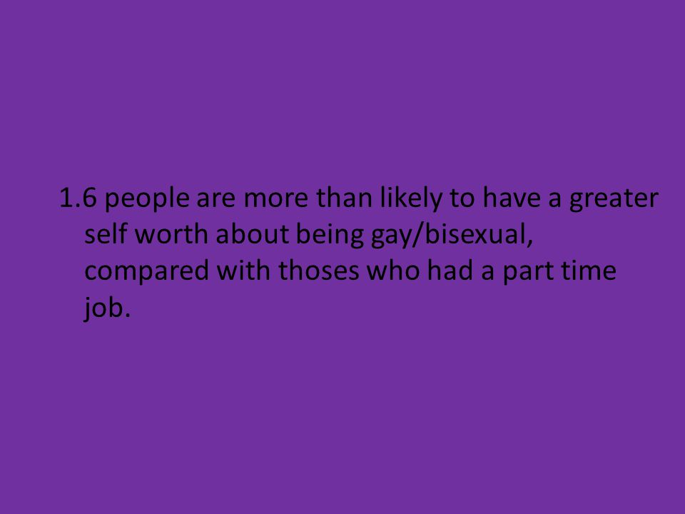 1.6 people are more than likely to have a greater self worth about being gay/bisexual, compared with thoses who had a part time job.