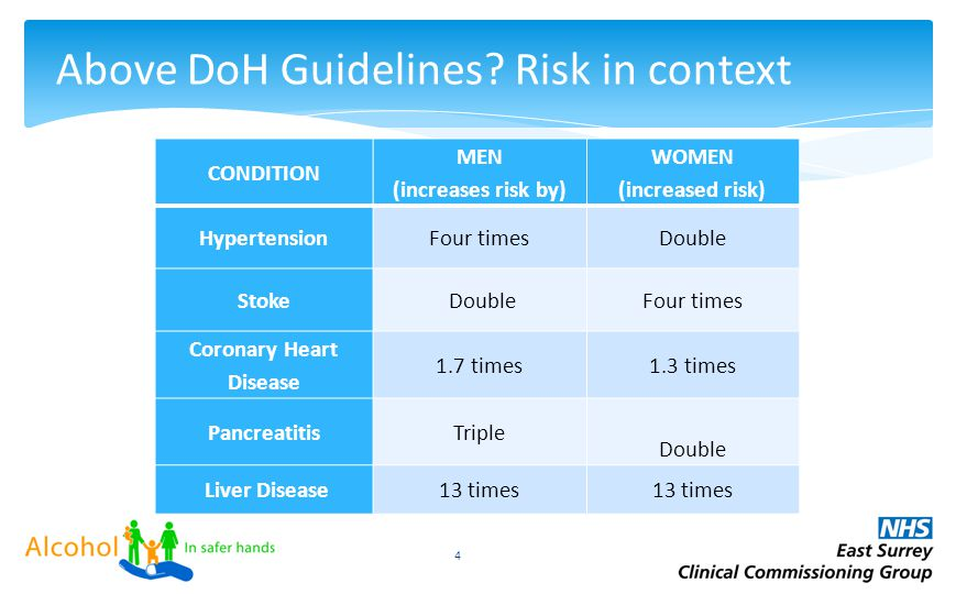 12.20 7,50 5.90 8,88 12.20 7,50 5.90 8,88 4 Above DoH Guidelines.