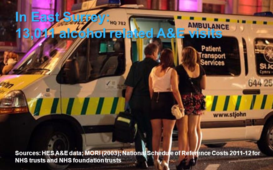 12.20 7,50 5.90 8,88 12.20 7,50 5.90 8,88 5 In East Surrey: 13,011 alcohol related A&E visits Sources: HES A&E data; MORI (2003); National Schedule of Reference Costs 2011-12 for NHS trusts and NHS foundation trusts