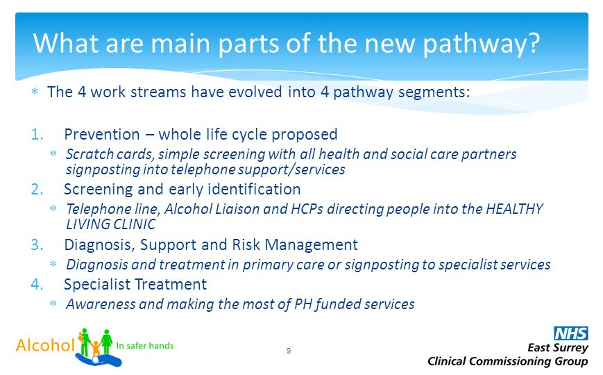 12.20 7,50 5.90 8,88 12.20 7,50 5.90 8,88 9 What are main parts of the new pathway?  The 4 work streams have evolved into 4 pathway segments: 1.Preve