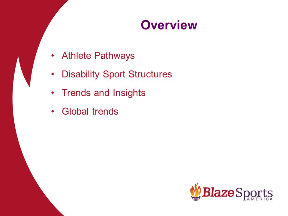Personal History Recreational sport Organized sport Interscholastic sport Collegiate sport Paralympic Games – '84, '88, '92 Sport Governance & Leadership