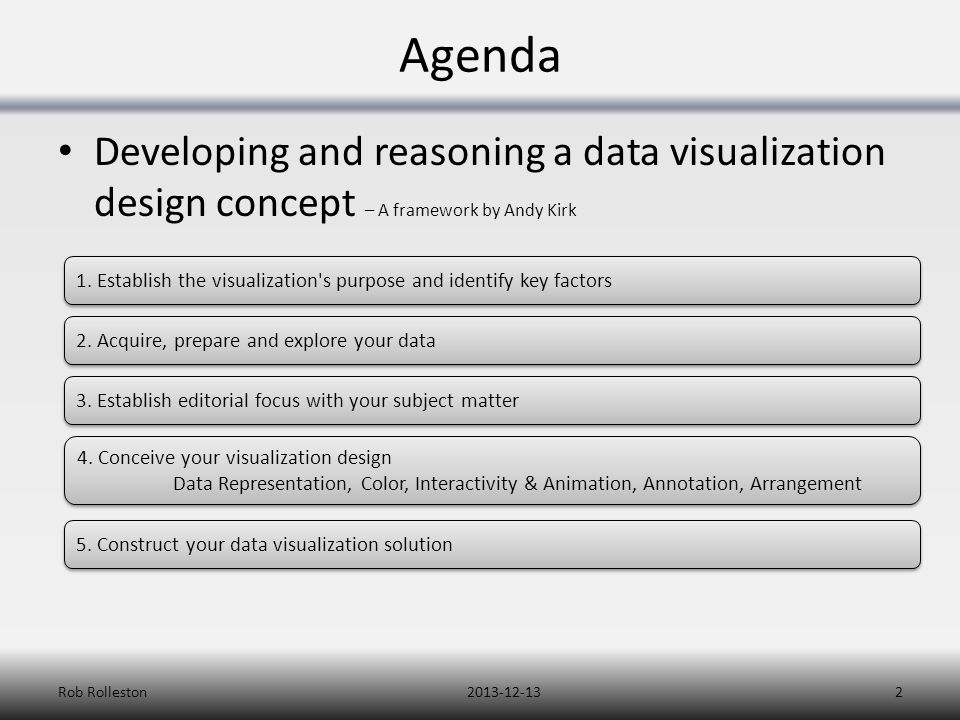 Agenda Developing and reasoning a data visualization design concept – A framework by Andy Kirk 2013-12-13Rob Rolleston2 1. Establish the visualization