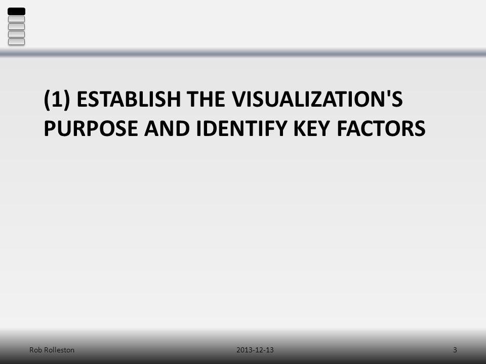 (1) ESTABLISH THE VISUALIZATION'S PURPOSE AND IDENTIFY KEY FACTORS 2013-12-13Rob Rolleston3