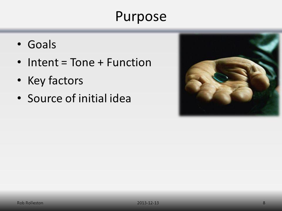 Purpose Goals Intent = Tone + Function Key factors Source of initial idea 2013-12-13Rob Rolleston8