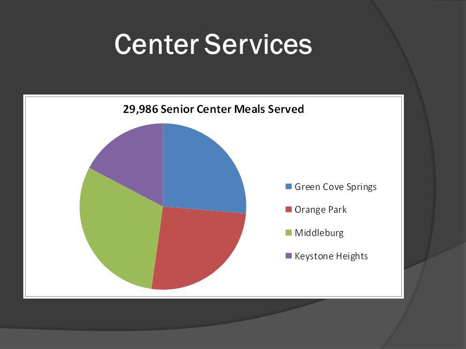 Center Services