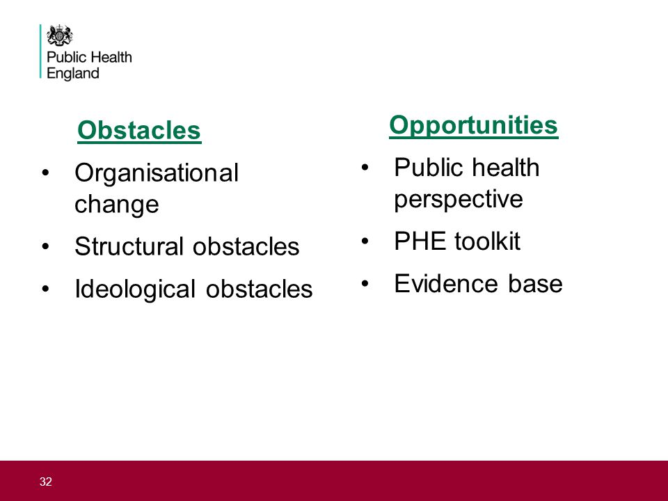 Obstacles Organisational change Structural obstacles Ideological obstacles Opportunities Public health perspective PHE toolkit Evidence base 32