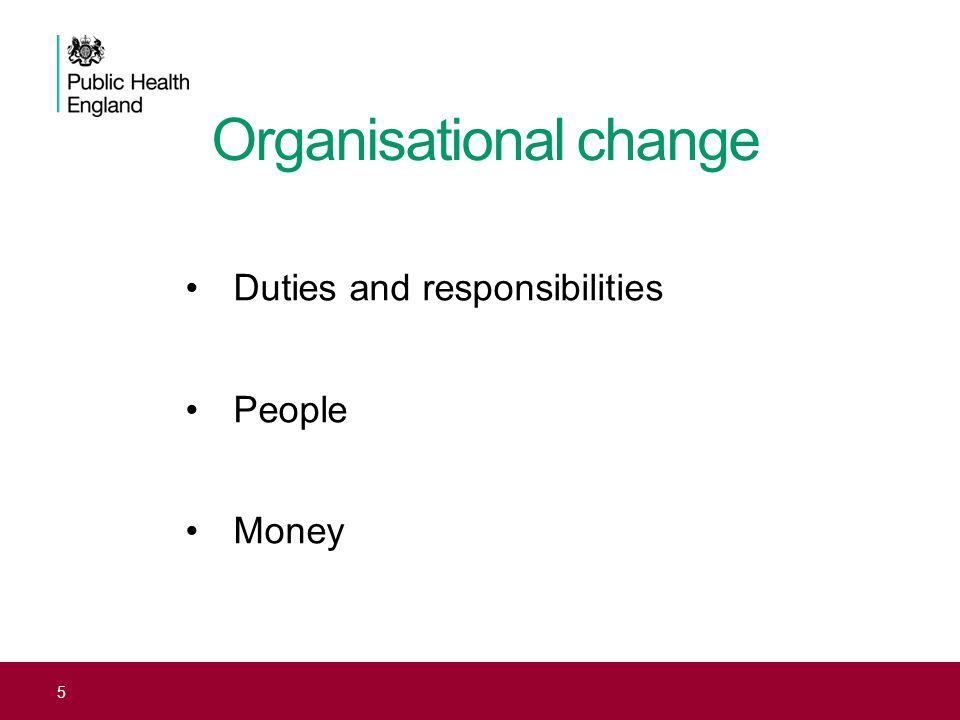 Organisational change Duties and responsibilities People Money 5
