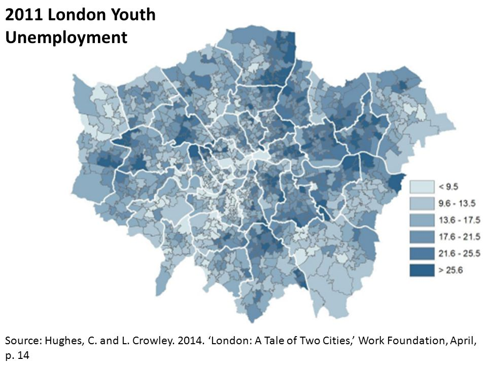 2011 London non-European Minorities