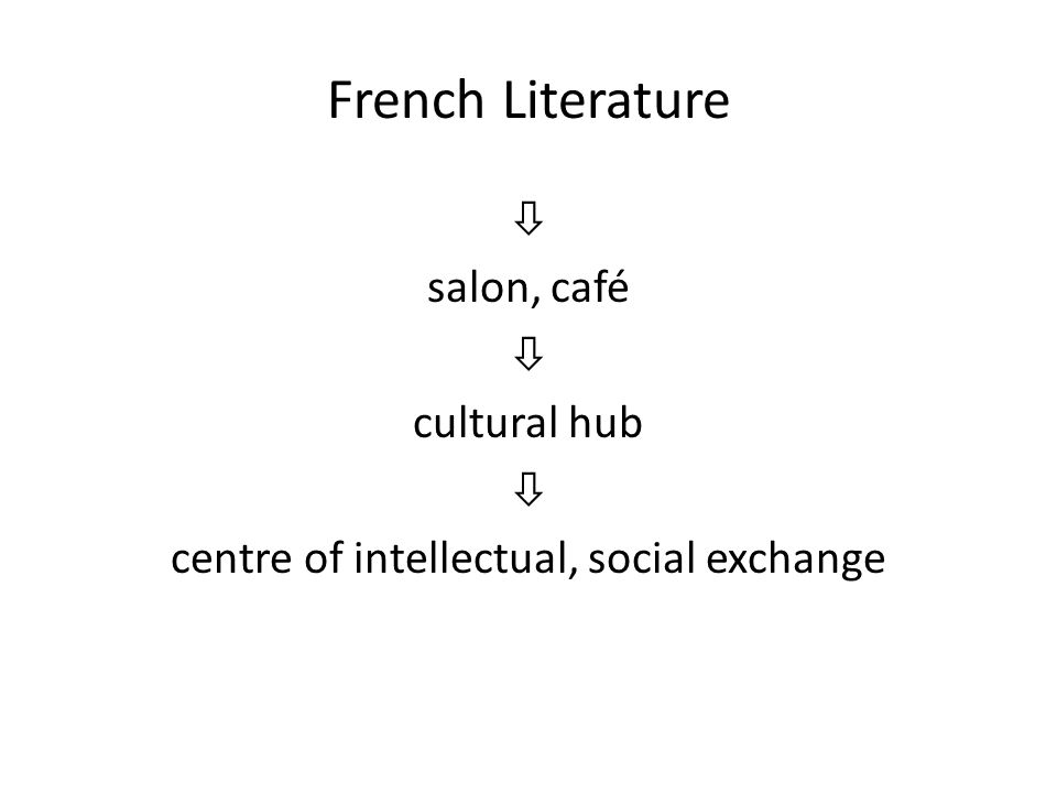 French Literature  salon, café  cultural hub  centre of intellectual, social exchange