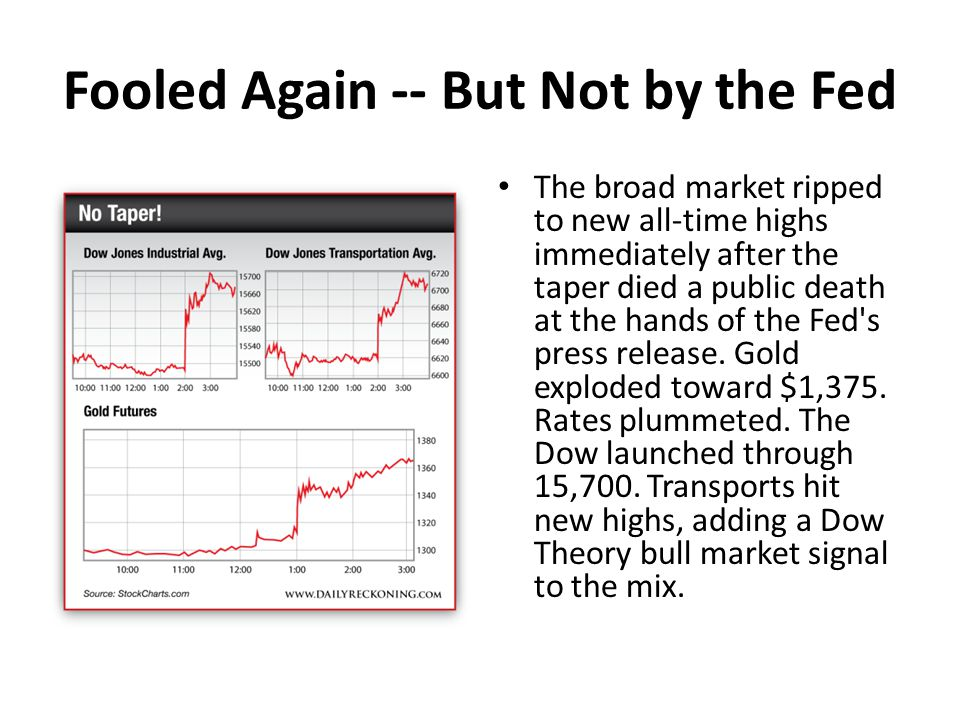 Fooled Again -- But Not by the Fed The broad market ripped to new all-time highs immediately after the taper died a public death at the hands of the Fed s press release.