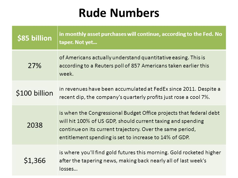 Rude Numbers $85 billion in monthly asset purchases will continue, according to the Fed.