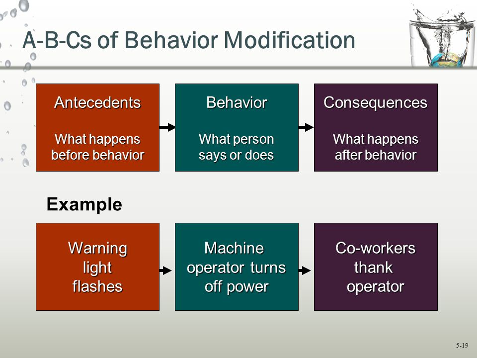 5-19 A-B-Cs of Behavior Modification Consequences What happens after behavior Co-workersthankoperator Example Behavior What person says or does Machin