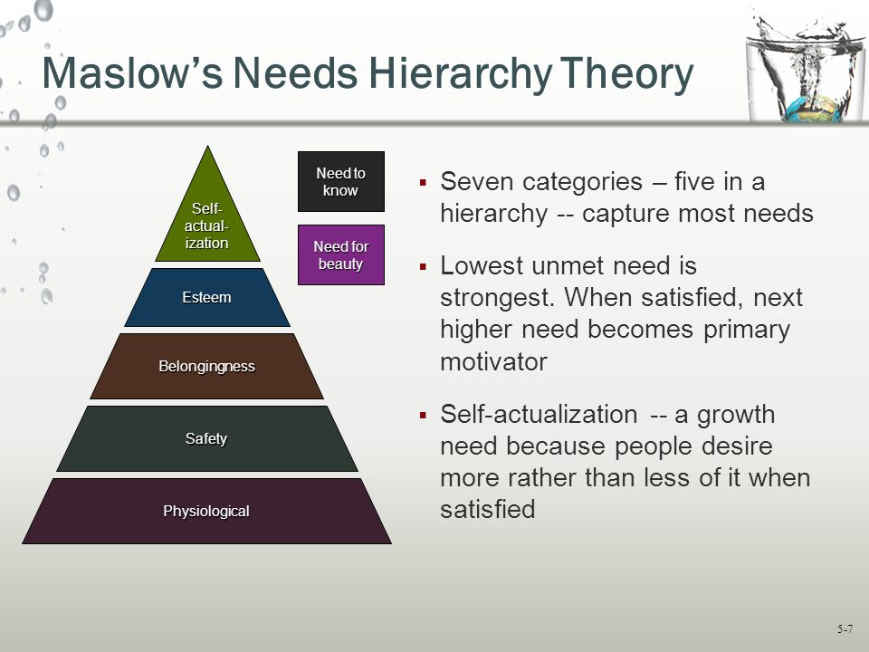 5-7 Maslow's Needs Hierarchy Theory  Seven categories – five in a hierarchy -- capture most needs  Lowest unmet need is strongest. When satisfied, n