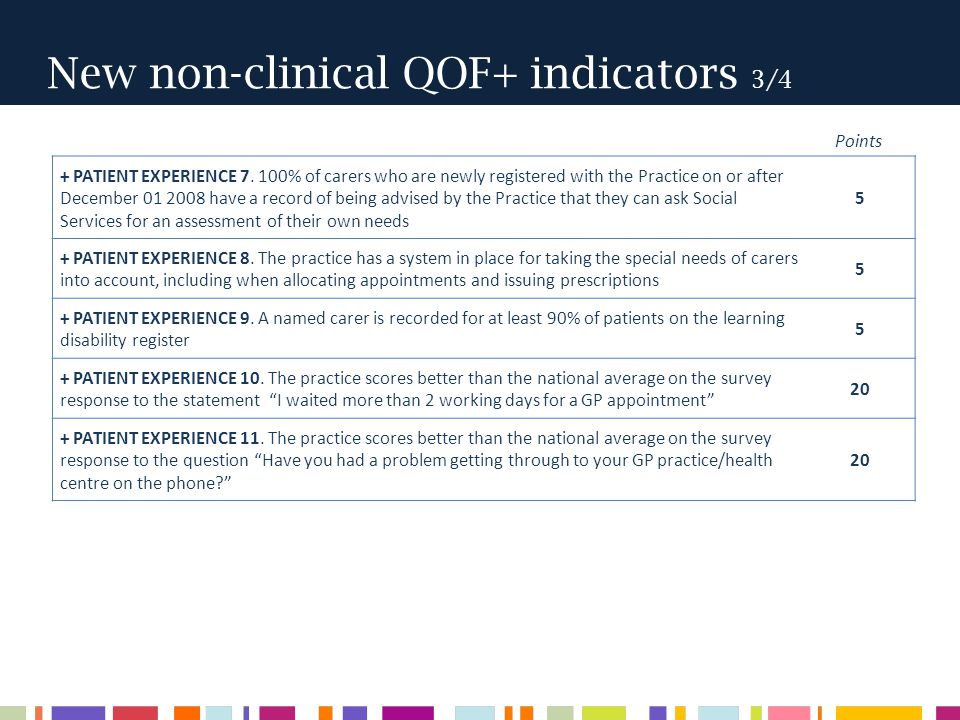 New non-clinical QOF+ indicators 3/4 + PATIENT EXPERIENCE 7.