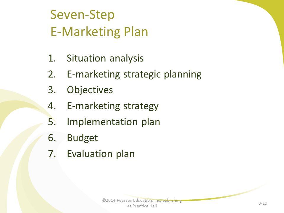 Seven-Step E-Marketing Plan 1.Situation analysis 2.E-marketing strategic planning 3.Objectives 4.E-marketing strategy 5.Implementation plan 6.Budget 7