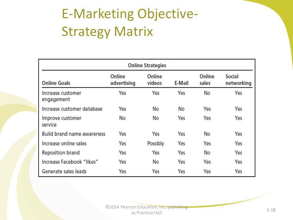 E-Marketing Objective- Strategy Matrix 3-18 ©2014 Pearson Education, Inc. publishing as Prentice Hall