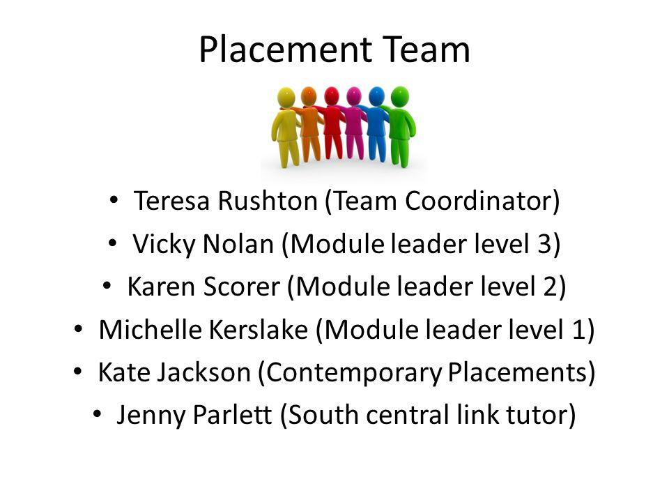 Placement Team Teresa Rushton (Team Coordinator) Vicky Nolan (Module leader level 3) Karen Scorer (Module leader level 2) Michelle Kerslake (Module leader level 1) Kate Jackson (Contemporary Placements) Jenny Parlett (South central link tutor)