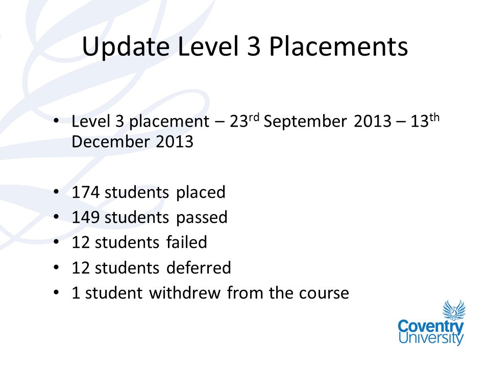 Update Level 3 Placements Level 3 placement – 23 rd September 2013 – 13 th December 2013 174 students placed 149 students passed 12 students failed 12