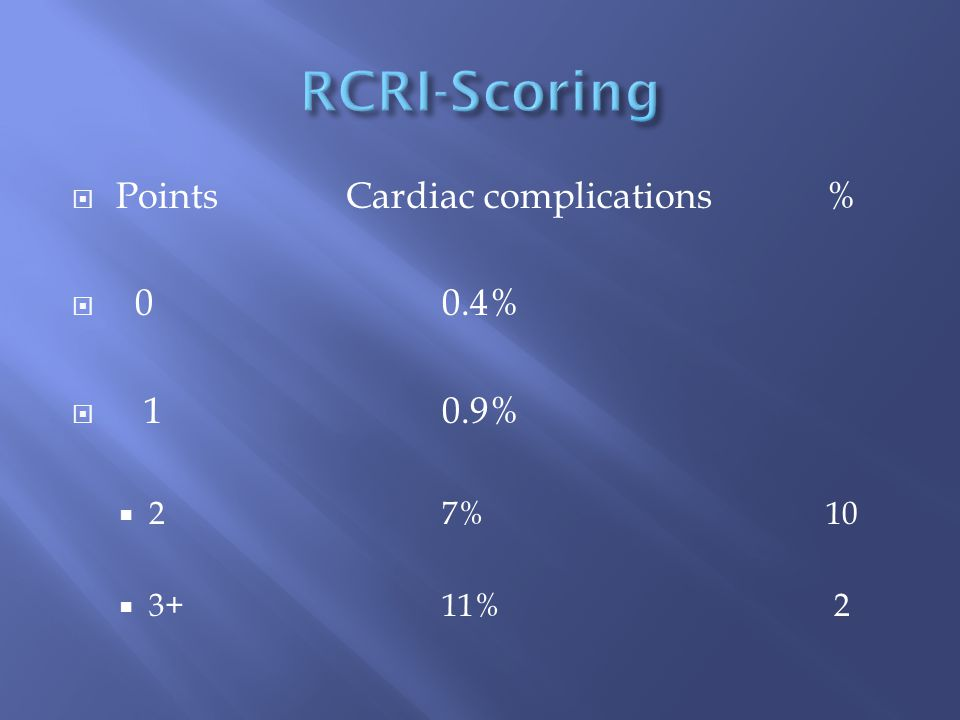  PointsCardiac complications %  00.4%  10.9%  27%10  3+11% 2