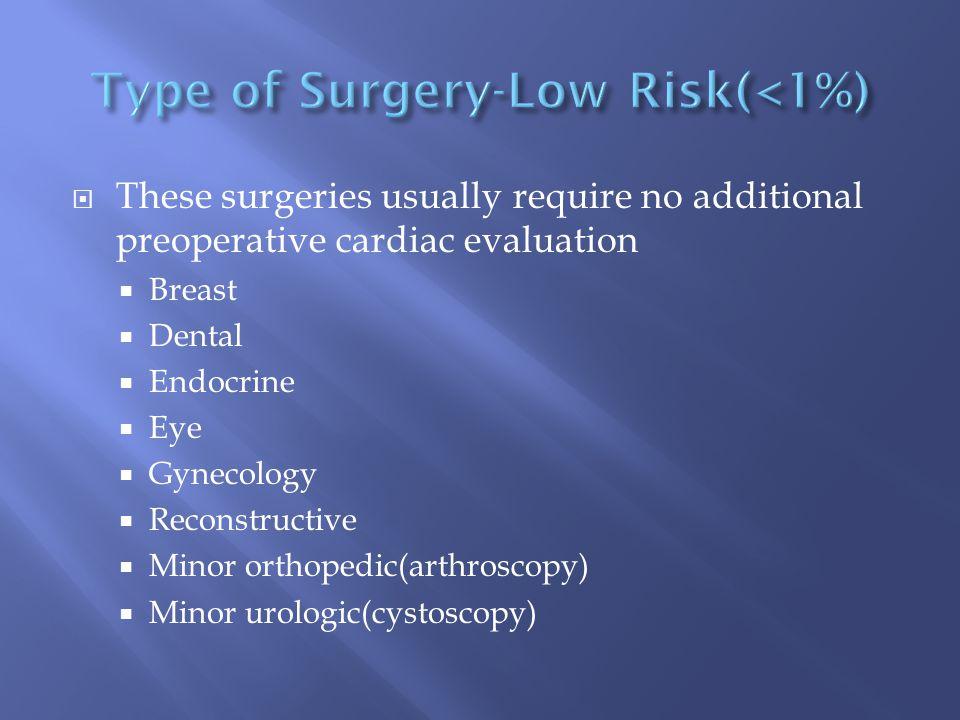  These surgeries usually require no additional preoperative cardiac evaluation  Breast  Dental  Endocrine  Eye  Gynecology  Reconstructive  Minor orthopedic(arthroscopy)  Minor urologic(cystoscopy)