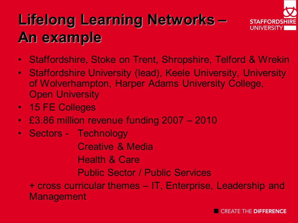 Lifelong Learning Networks – Issues A clear separation between provision that is funded by a) HEFCE (university validated) and b) the LSC (Access / Level 4) Challenge to institutional autonomy Superimposition of LLNs on a landscape of established collaborations and partnerships A complex concept- communication with learners.