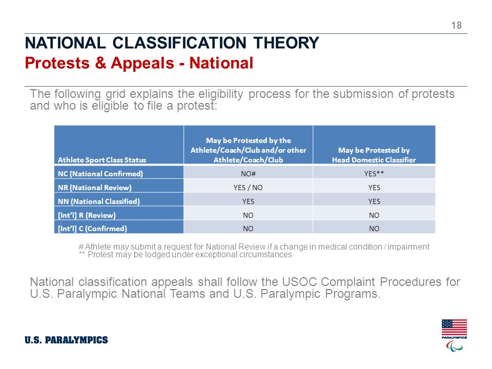NATIONAL CLASSIFICATION THEORY Protests & Appeals - National 18 The following grid explains the eligibility process for the submission of protests and who is eligible to file a protest: # Athlete may submit a request for National Review if a change in medical condition / impairment ** Protest may be lodged under exceptional circumstances National classification appeals shall follow the USOC Complaint Procedures for U.S.