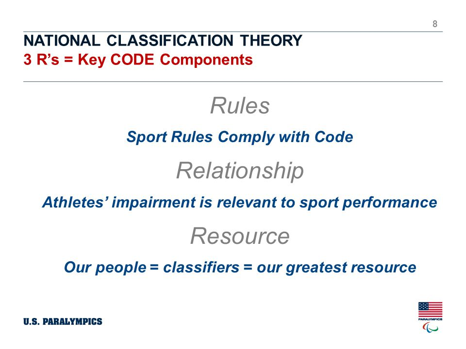 NATIONAL CLASSIFICATION THEORY 3 R's = Key CODE Components 8 Rules Sport Rules Comply with Code Relationship Athletes' impairment is relevant to sport performance Resource Our people = classifiers = our greatest resource