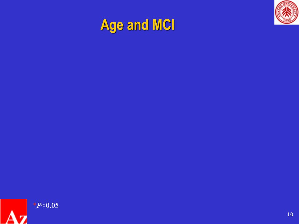 10 Age and MCI *P<0.05