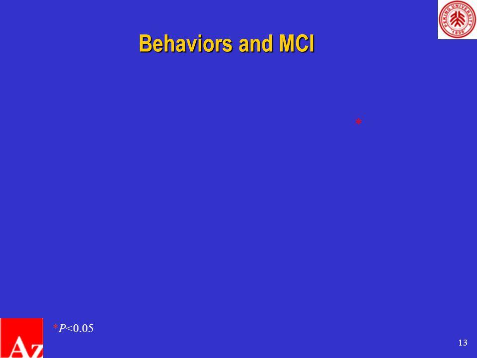 13 Behaviors and MCI * *P<0.05
