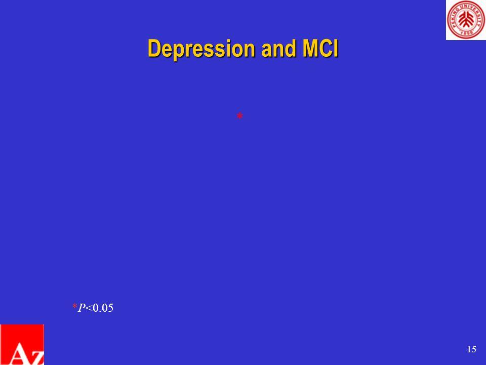 15 Depression and MCI * *P<0.05
