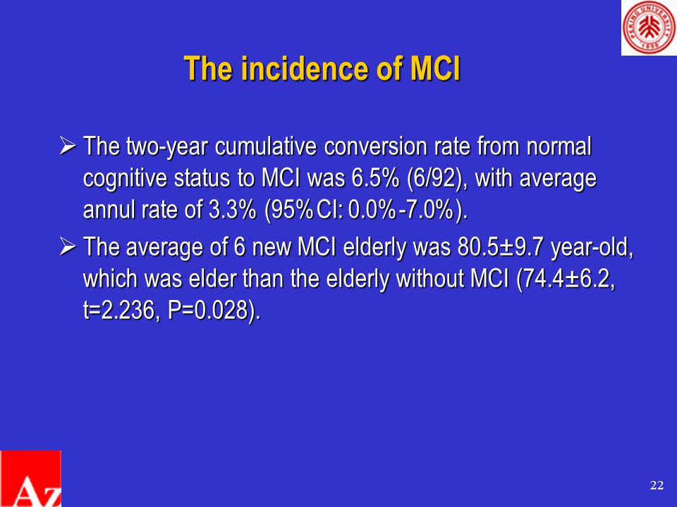 22 The incidence of MCI  The two-year cumulative conversion rate from normal cognitive status to MCI was 6.5% (6/92), with average annul rate of 3.3% (95%CI: 0.0%-7.0%).