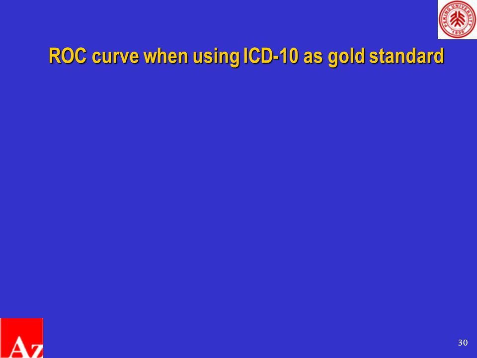 30 ROC curve when using ICD-10 as gold standard