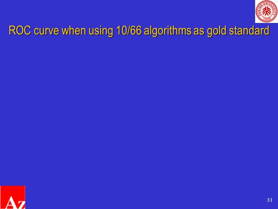 31 ROC curve when using 10/66 algorithms as gold standard