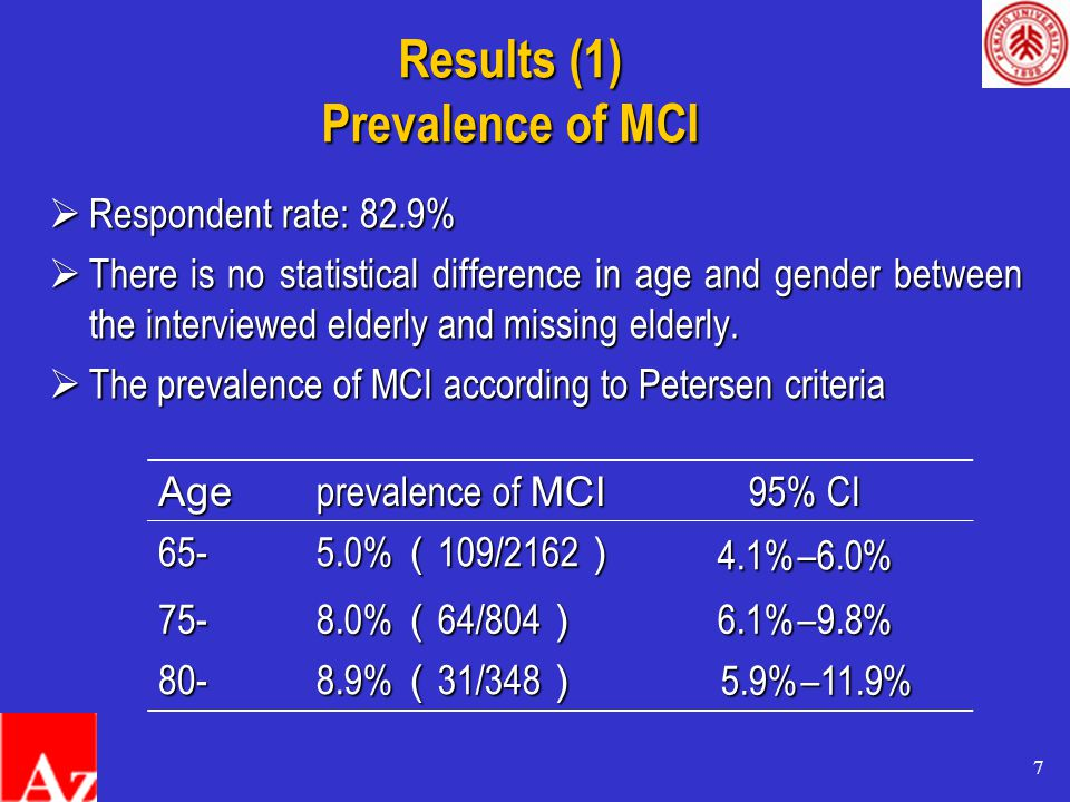 7 Results (1) Prevalence of MCI  Respondent rate: 82.9%  There is no statistical difference in age and gender between the interviewed elderly and missing elderly.