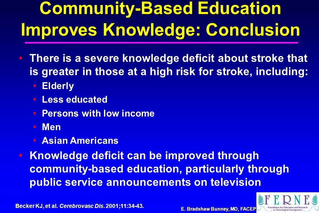 E. Bradshaw Bunney, MD, FACEP Community-Based Education Improves Knowledge: Conclusion Becker KJ, et al. Cerebrovasc Dis. 2001;11:34-43. There is a se