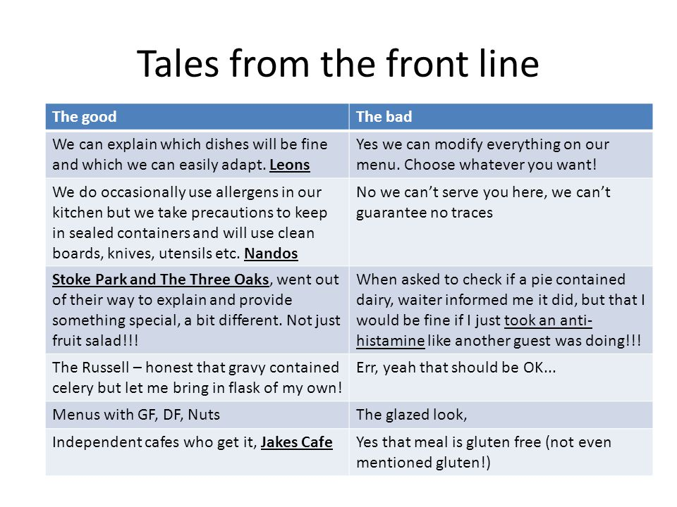 Tales from the front line The goodThe bad We can explain which dishes will be fine and which we can easily adapt.