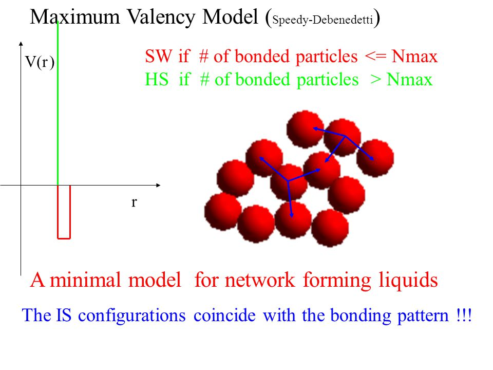 Maximum Valency Model ( Speedy-Debenedetti ) A minimal model for network forming liquids SW if # of bonded particles <= Nmax HS if # of bonded particles > Nmax V(r) r Maximum Valency The IS configurations coincide with the bonding pattern !!!