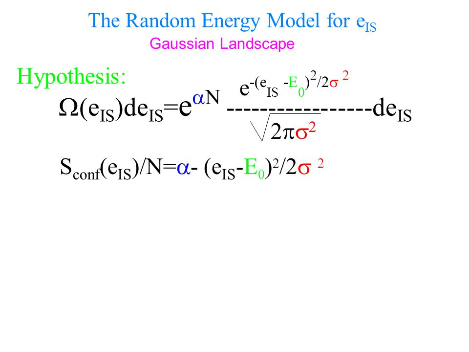 The Random Energy Model for e IS Hypothesis:  e IS )de IS = e  N -----------------de IS e -(e IS -E 0 ) 2 /2  2 2222 S conf (e IS )/N=  - (e IS -E 0 ) 2 /2  2 Gaussian Landscape