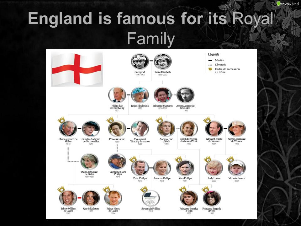 England is famous for its Royal Family