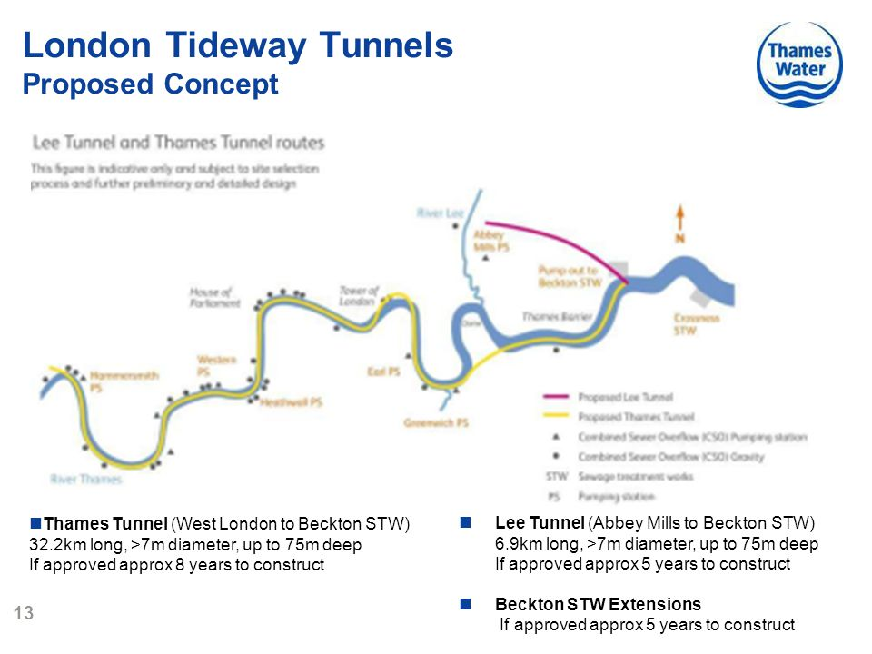 13 London Tideway Tunnels Proposed Concept Lee Tunnel (Abbey Mills to Beckton STW) 6.9km long, >7m diameter, up to 75m deep If approved approx 5 years to construct Beckton STW Extensions If approved approx 5 years to construct Thames Tunnel (West London to Beckton STW) 32.2km long, >7m diameter, up to 75m deep If approved approx 8 years to construct