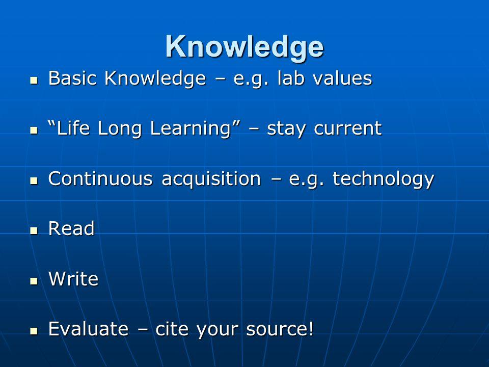 Knowledge Basic Knowledge – e.g. lab values Basic Knowledge – e.g.