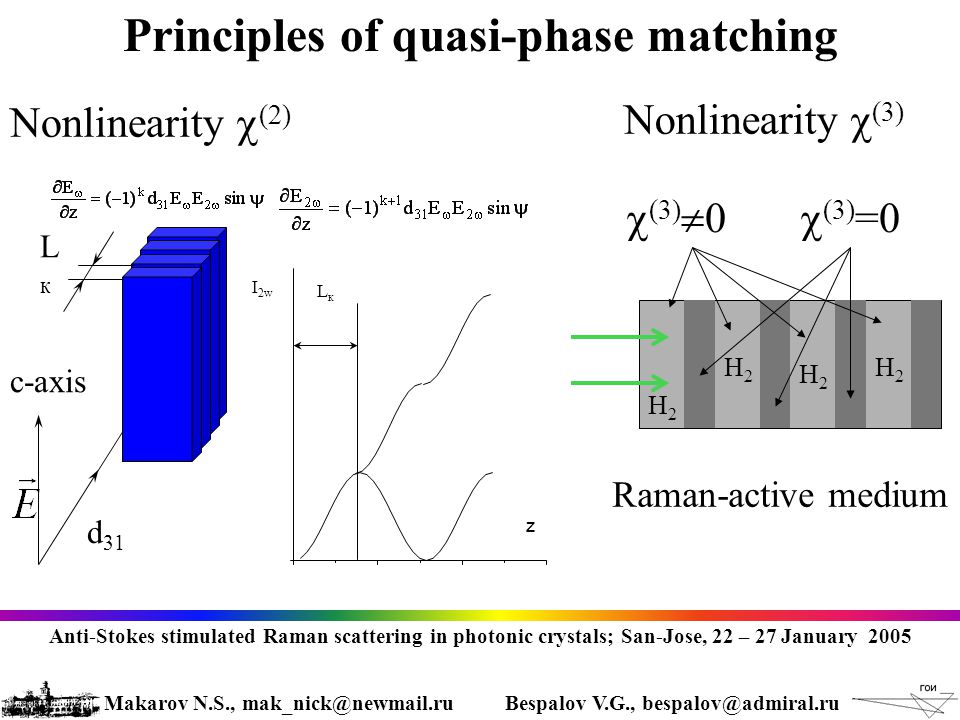 Principles of quasi-phase matching Raman-active medium Nonlinearity  (2) Nonlinearity  (3) H2H2 H2H2 H2H2 H2H2  (3)  0  (3) =0 z I 2w LкLк d 31 c-axis LкLк Anti-Stokes stimulated Raman scattering in photonic crystals; San-Jose, 22 – 27 January 2005 Makarov N.S., mak_nick@newmail.ruBespalov V.G., bespalov@admiral.ru