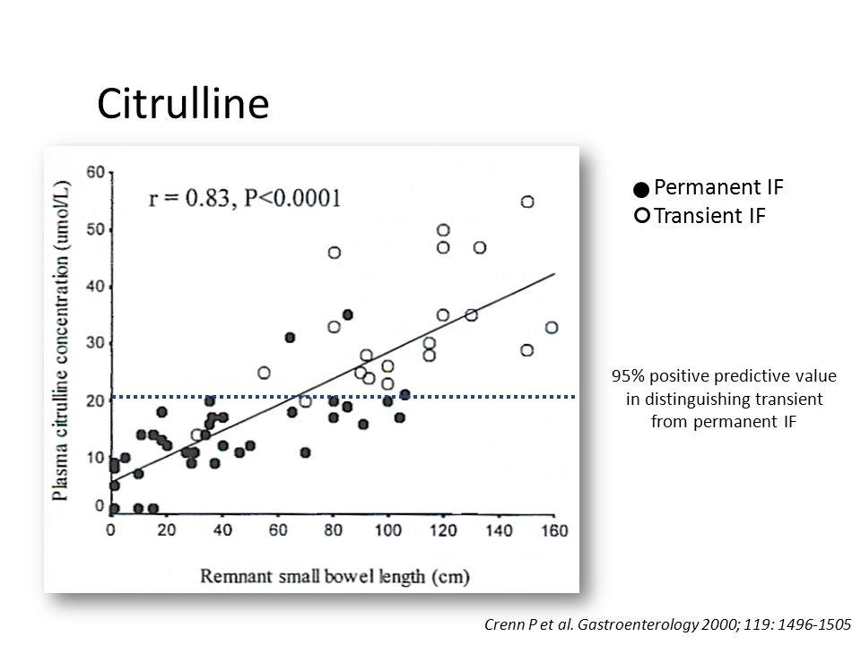 Citrulline Crenn P et al. Gastroenterology 2000; 119: 1496-1505 95% positive predictive value in distinguishing transient from permanent IF Permanent