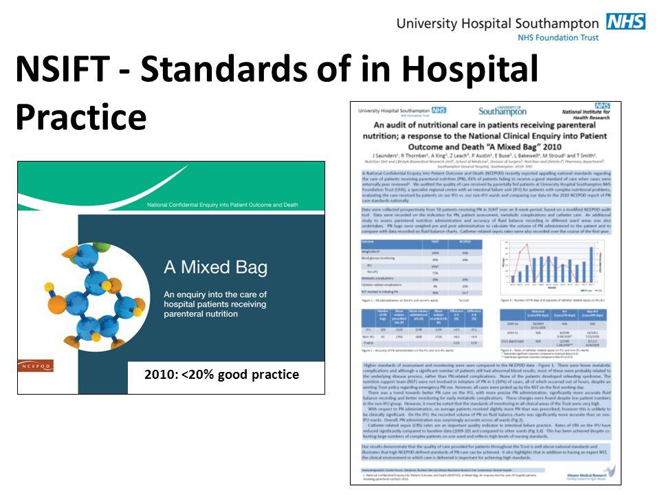 2010: <20% good practice NSIFT - Standards of in Hospital Practice